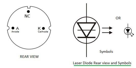 led vs diode laser