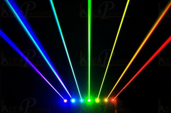 pointeur laser focale réglable